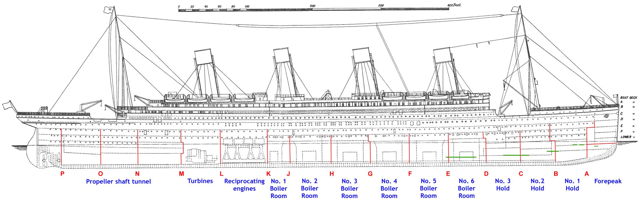medium resolution of diagram of rms titanic
