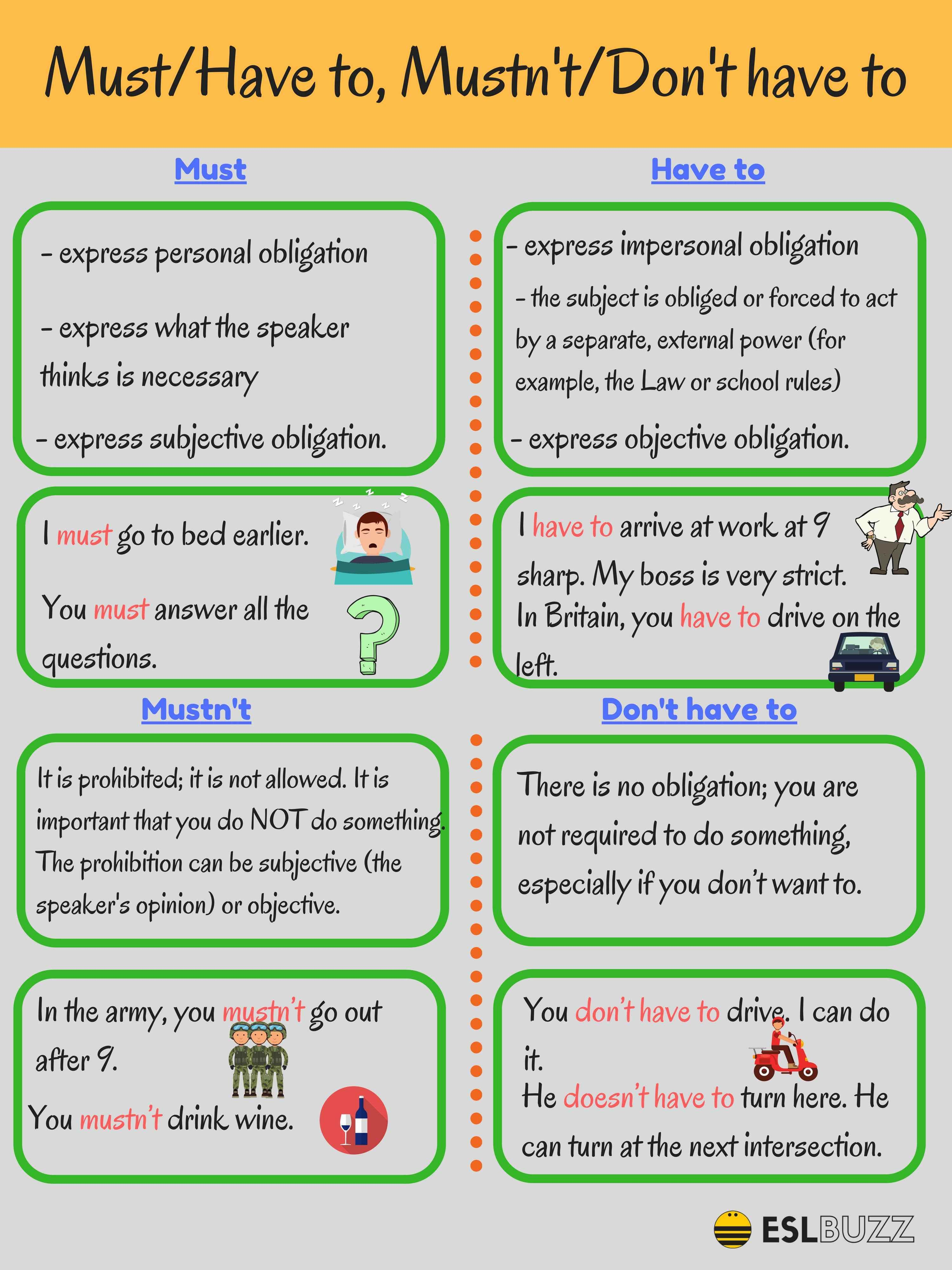 English Grammar Must And Have To Mustn T And Don T Have To