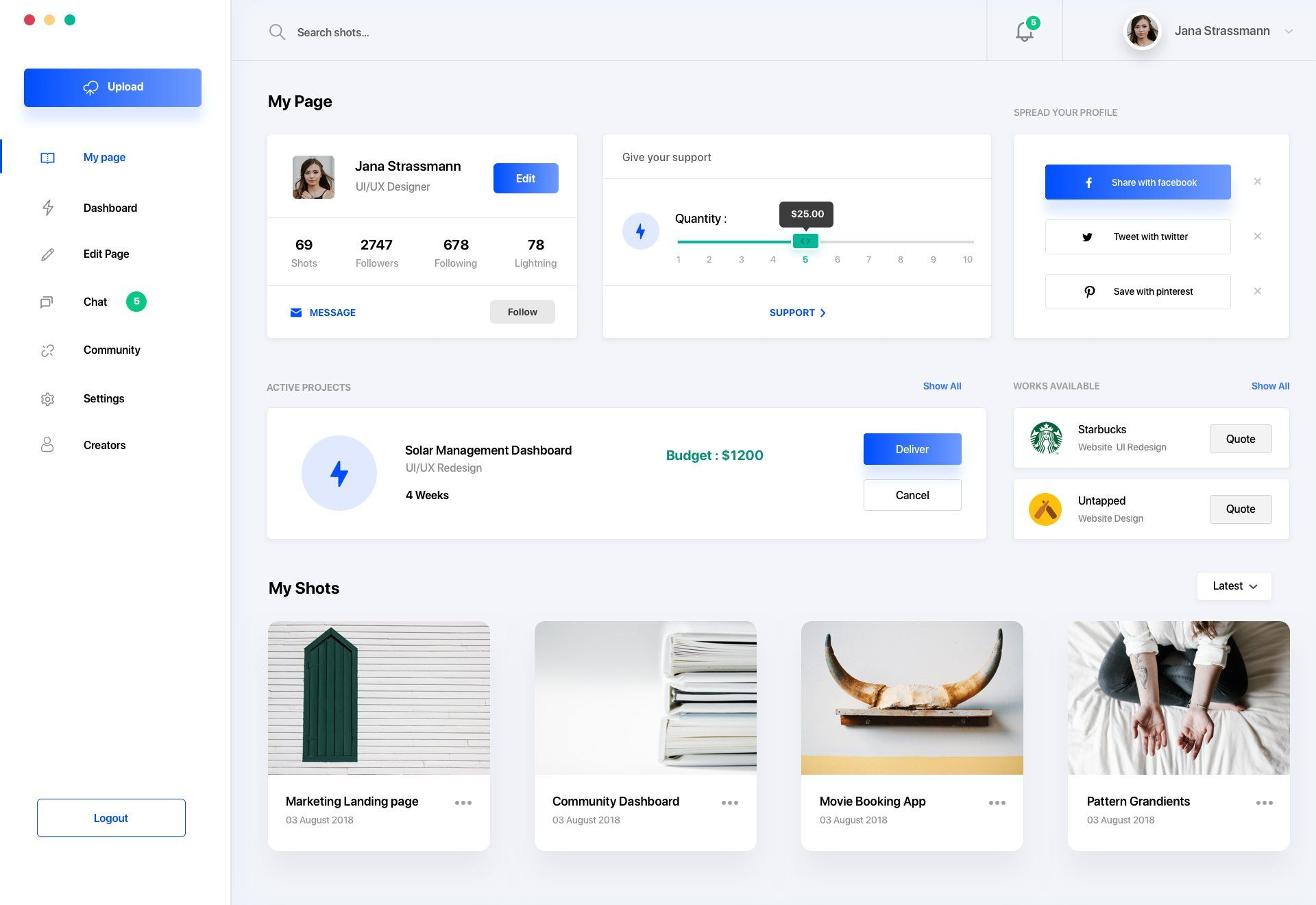 Dashboard Template Web Layout Design Dashboard Design Dashboard Template