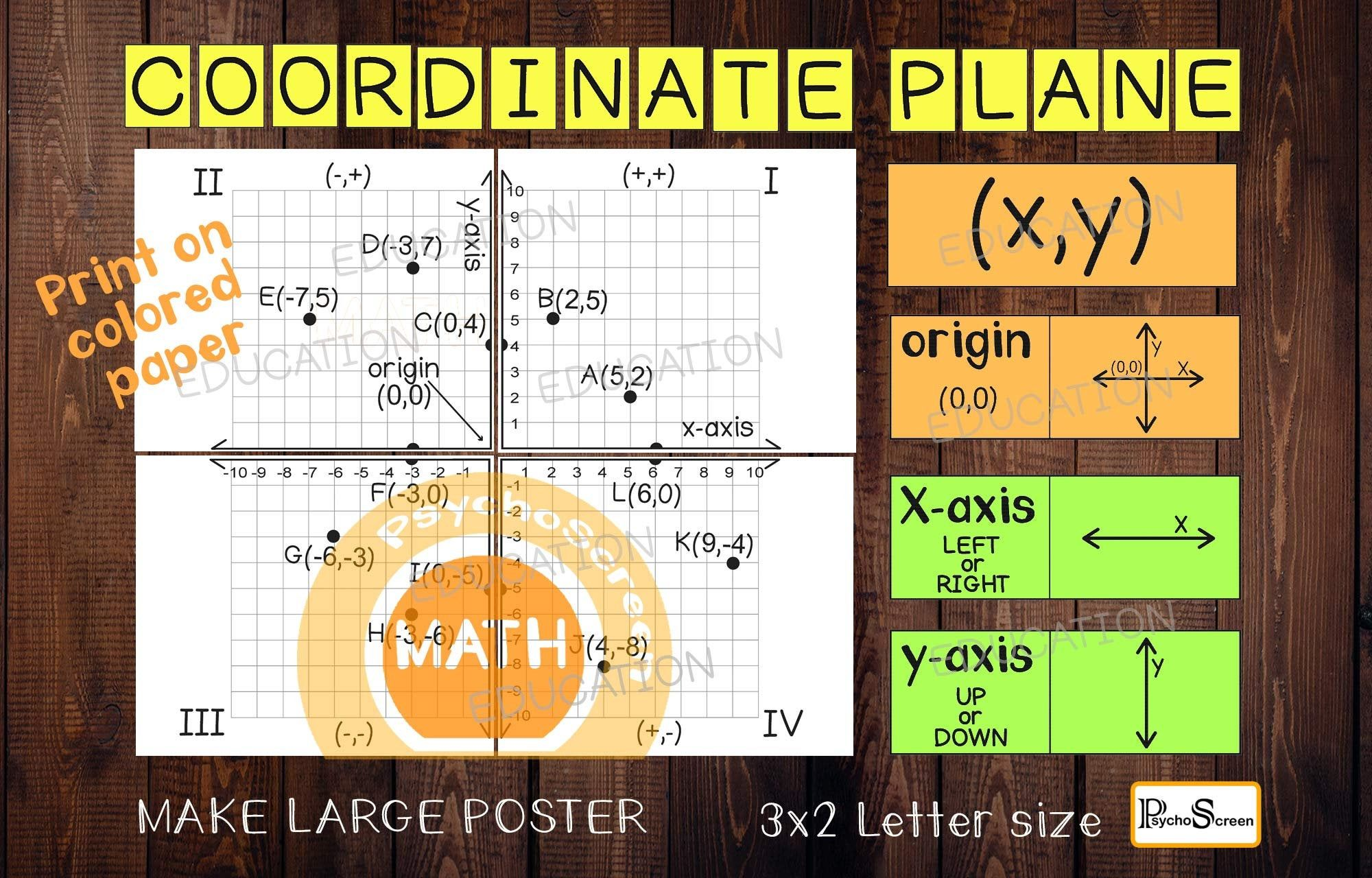 Coordinate System Poster And Worksheets 4 Quadrant