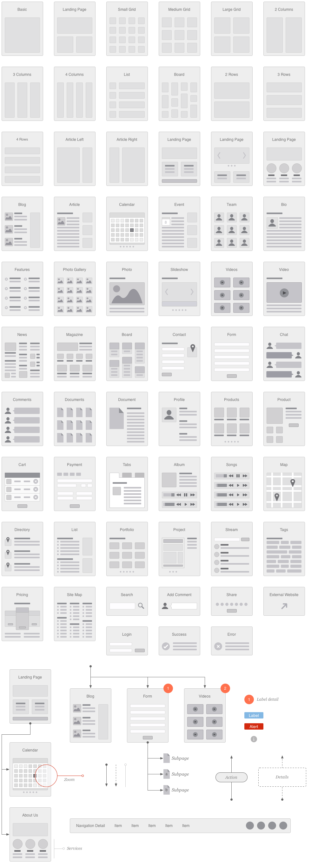 Website Flowchart & Sitemap for Illustrator, OmniGraffle or Sketch ...