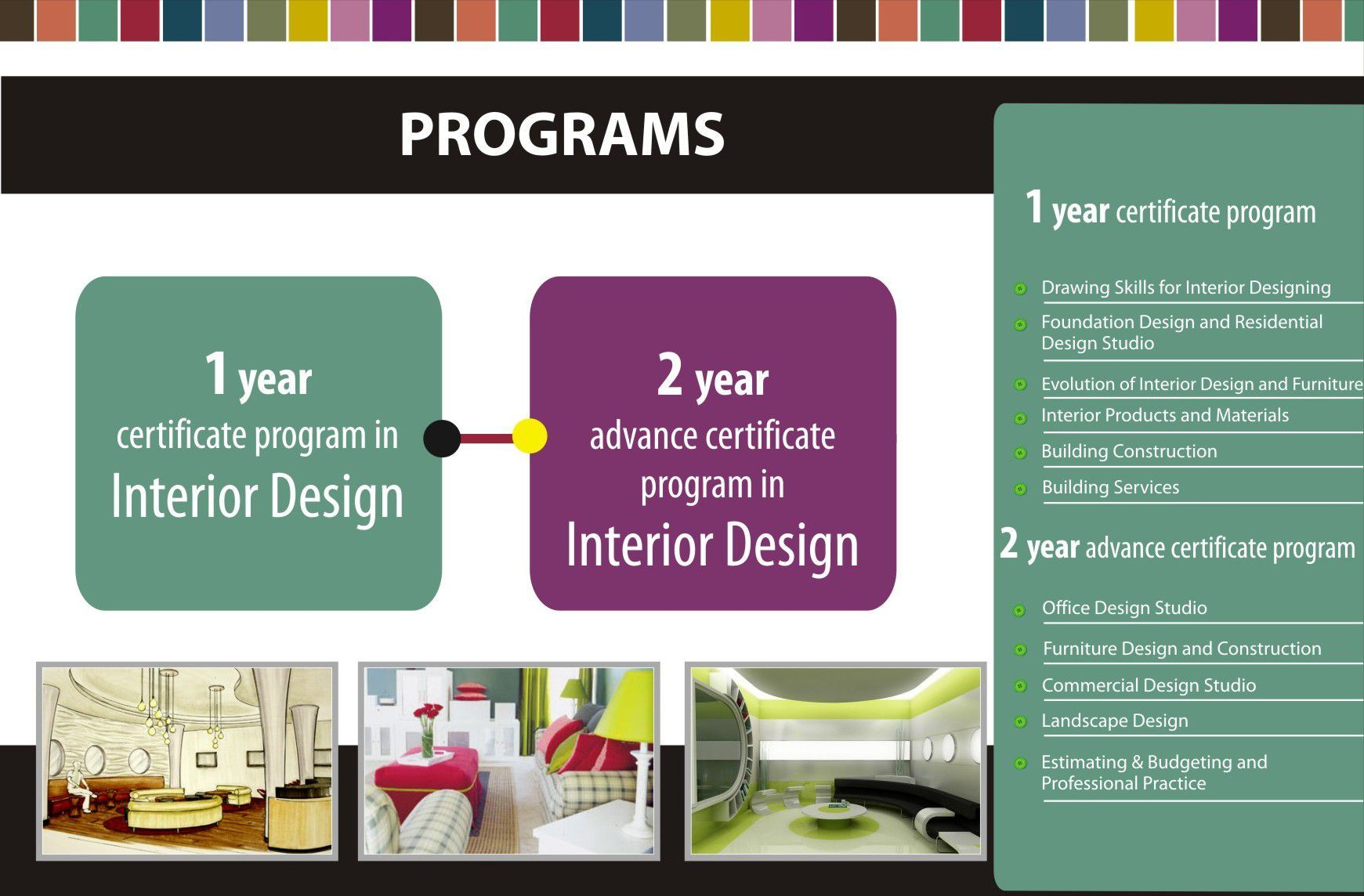 Interior Design Certificate Programs Httpgandum064426