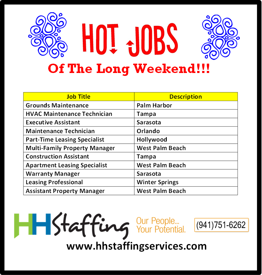 Are You Ready For The Long Weekend We Are Check Out Our Hot Jobs And Apply With Us Now Via Our Website At Www Hhstaffings Long Weekend Job Hvac Maintenance