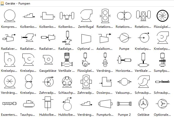 R&I-Fließschema Symbole - Geräte | Elektrische Schaltpläne ...