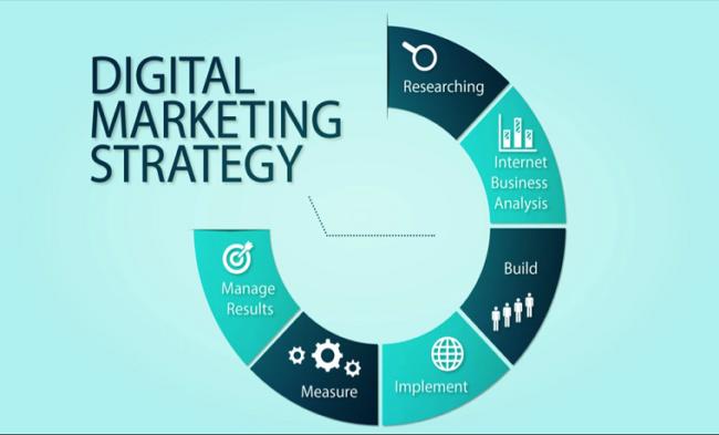 Top 10 Digital Marketing Strategies That Work For Your Business Digital Marketing Strategy Digital Strategy Marketing Strategy
