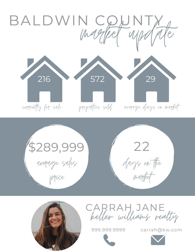 Housing Market Update Flyer Editable Template Real Estate Etsy In 2021 Real Estate Agent Business Cards Real Estate Marketing Real Estate Advertising Real estate market update template