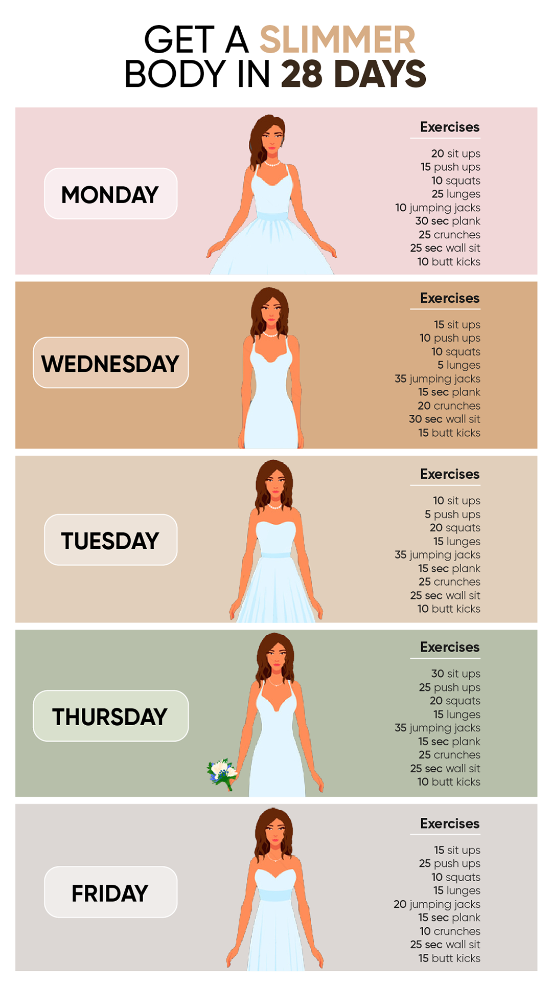 🥑Home Wedding WorkOut Plan💪