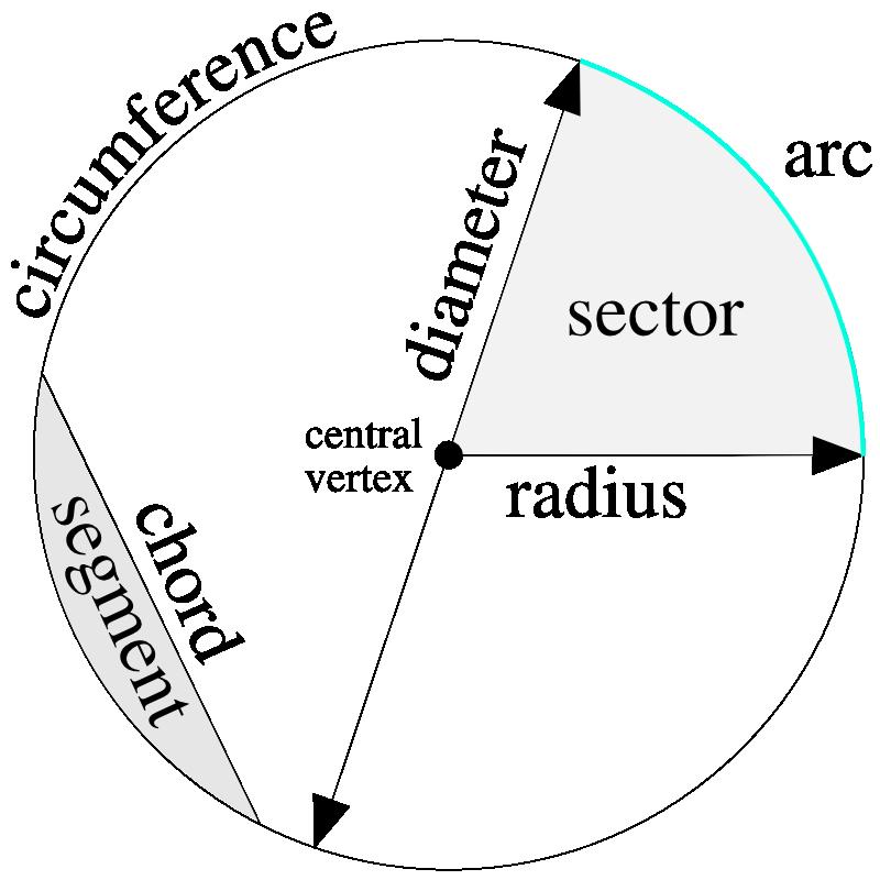 h r diagram radius