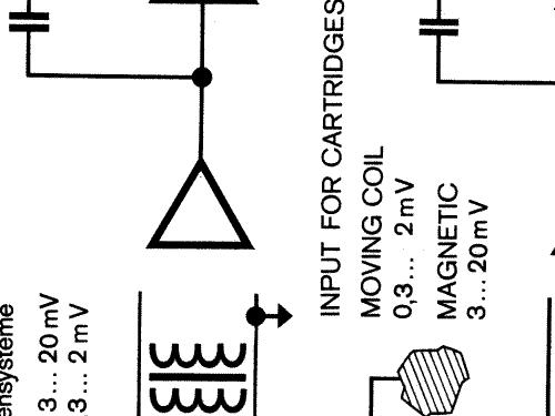 Elektromesstechnik Professioneller Plattenspieler EMT 928