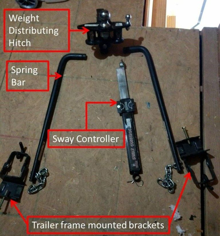Travel Trailer Sway Bars Have You Ever Been Towing Down