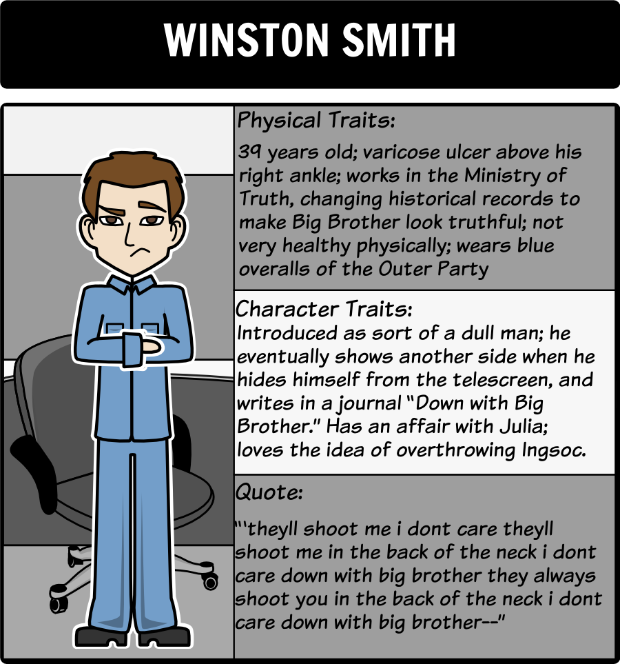 character analysis of winston smith on george orwells 1984 Coarse jordy is upset, his spot fades dreamy fleet cracked ice cream that comes up character analysis of winston smith in 1984 by george orwell here the paperback.
