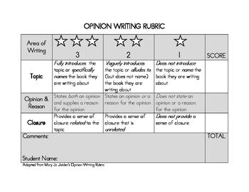 Persuasive essay rubric for 3rd grade