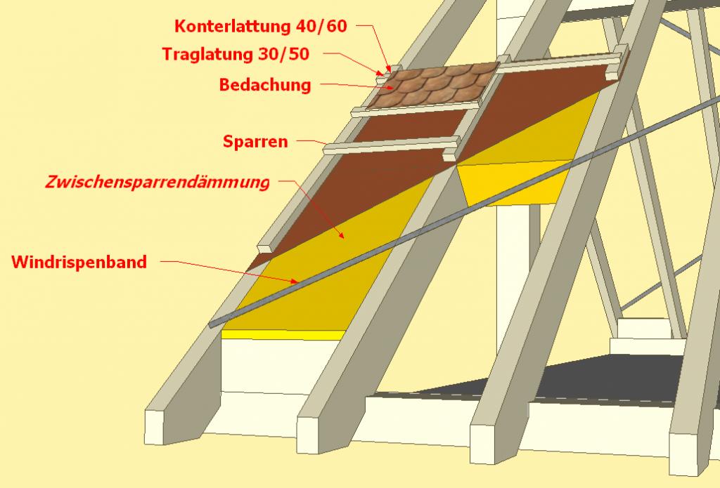 dachdämmungzwischensparrendämmung Dach, Bedachung, Hausdach
