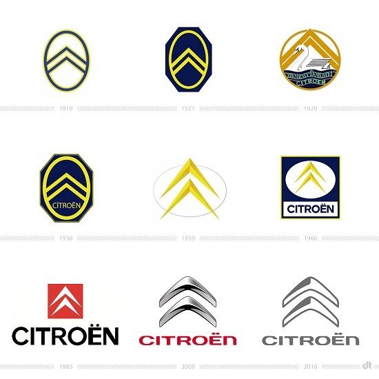 evolution des logos de 5 grandes marques de voitures ma nouvelle auto citroen pinterest. Black Bedroom Furniture Sets. Home Design Ideas