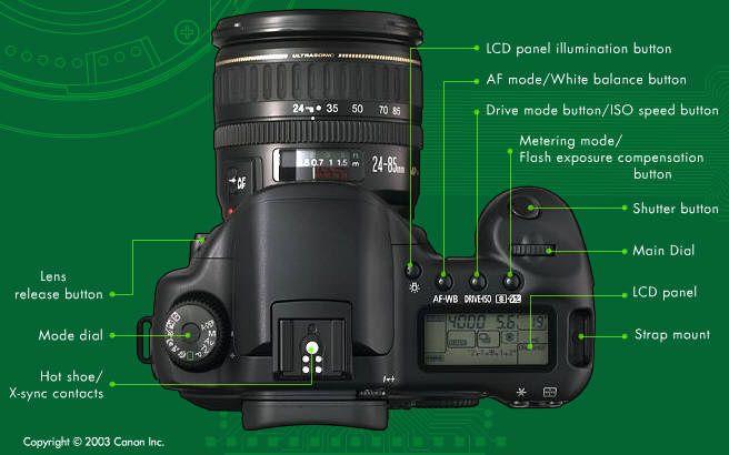 Canon Eos 10d Digital Slr Part 2 Digital Slr Canon Eos Eos