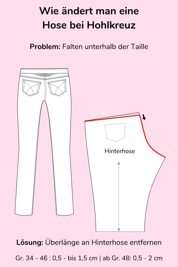 Jeans nähen Teil 2: Passform und Probemodell 2/2   Schnittmuster ...