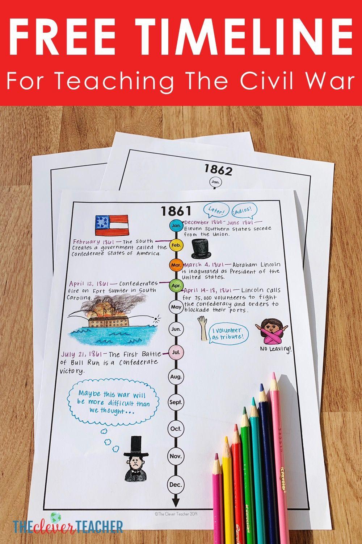 Free Civil War Timeline History Interactive Notebook Civil War Timeline Civil War Activities