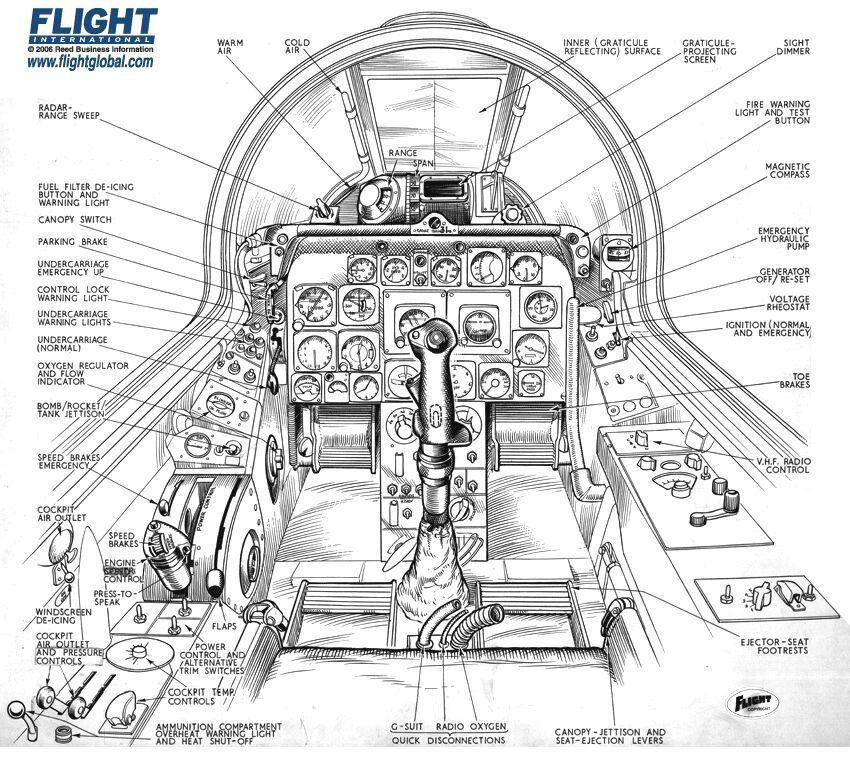 F 86 Sabre Cockpit Aircraft Pinterest Aircraft
