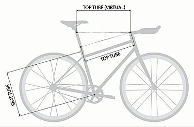 Complete Bike Frame Size Guide Bike Frame Measurement Size