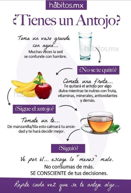 Dieta para la ansiedad por la comida