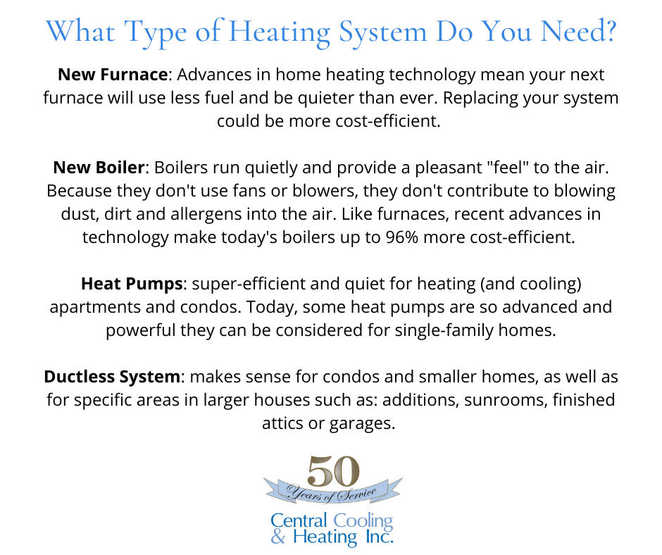 Find The Best Type Of Heating System For Your Home Or Space