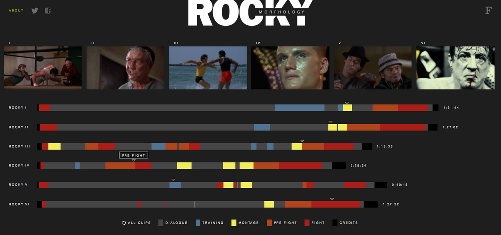 Twitter / Visually : An awesome interactive breaking ...