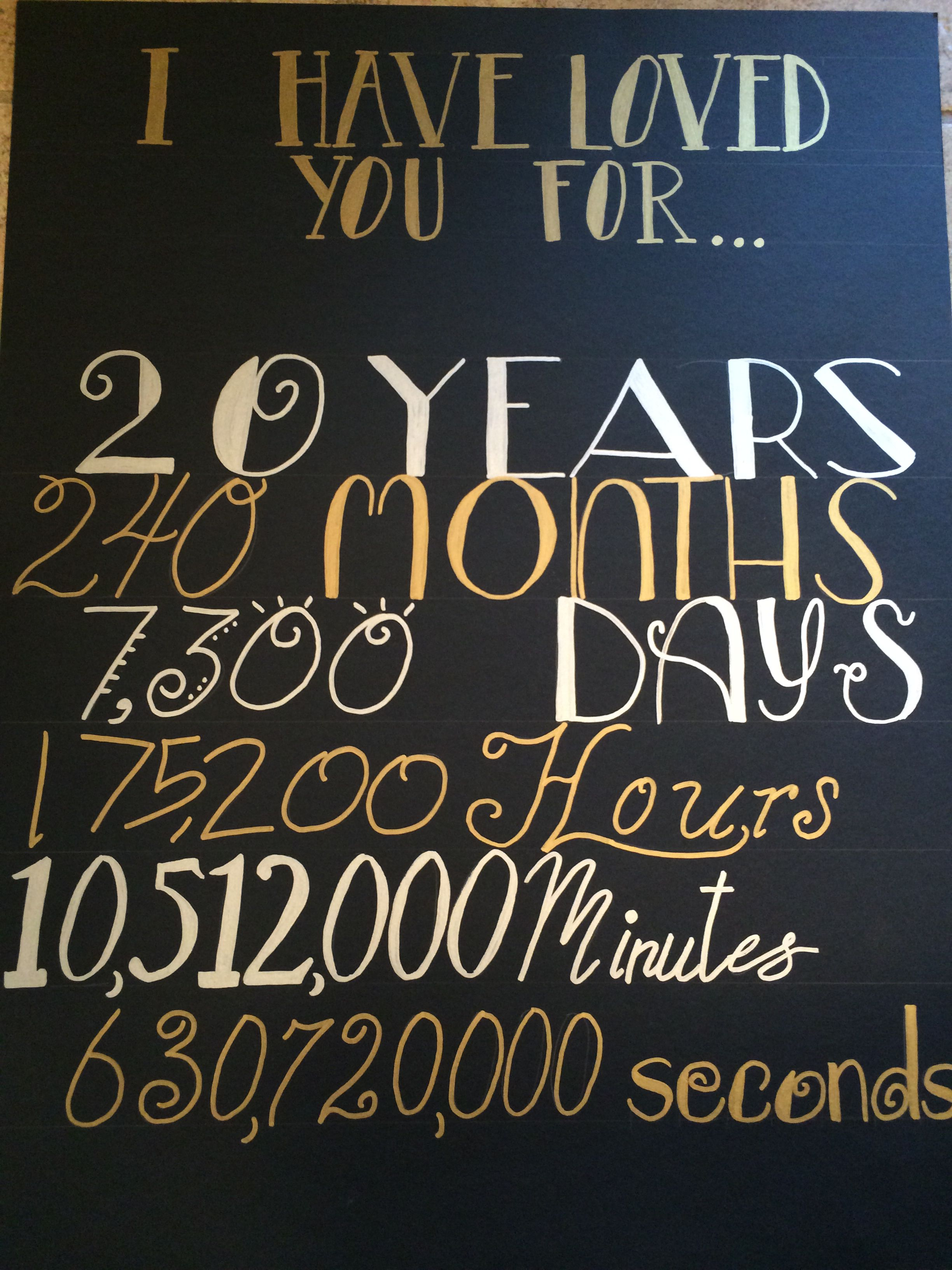 20th anniversary time | Misc. | Pinterest | 20th anniversary and ...
