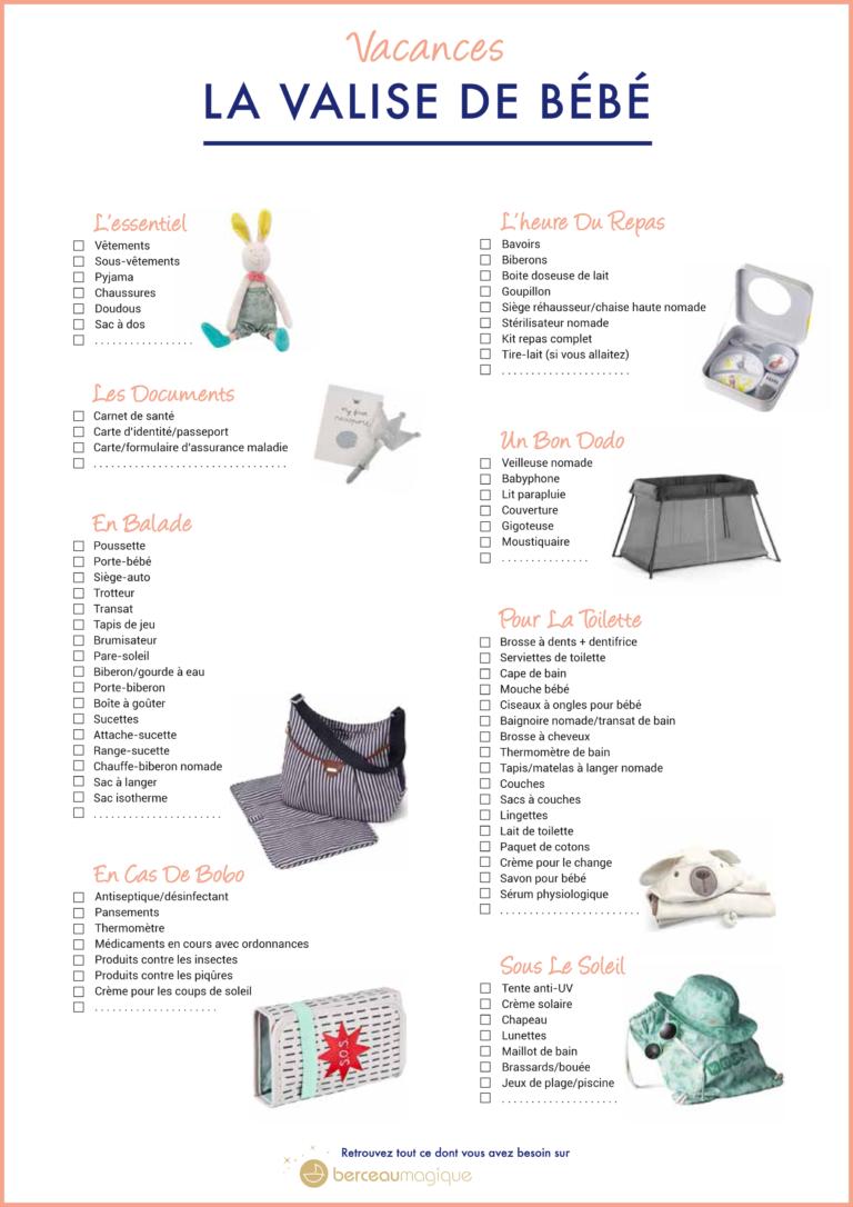 Des Avec Vacances Indispensables Liste La Valise Printable Pour Bébé wx1FfqPx