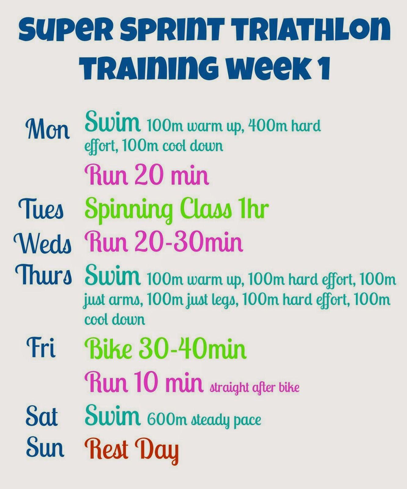 6 Week Beginner Super Sprint Triathlon Plan | Marathoner +