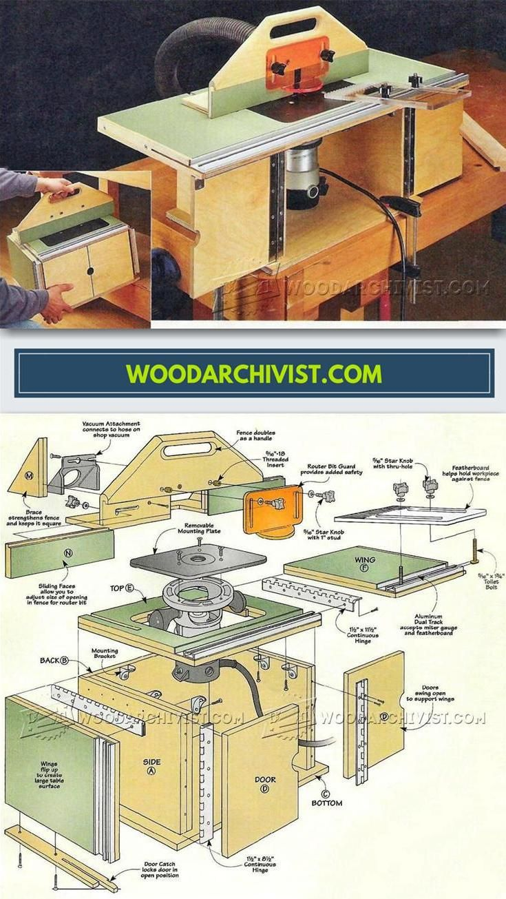Benchtop router table plans router tips jigs and fixtures benchtop router table plans router tips jigs and fixtures woodarchivist greentooth Image collections