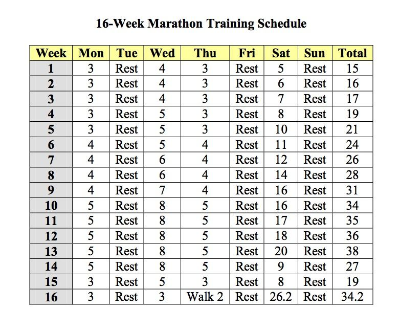 half ironman nutrition plan pdf