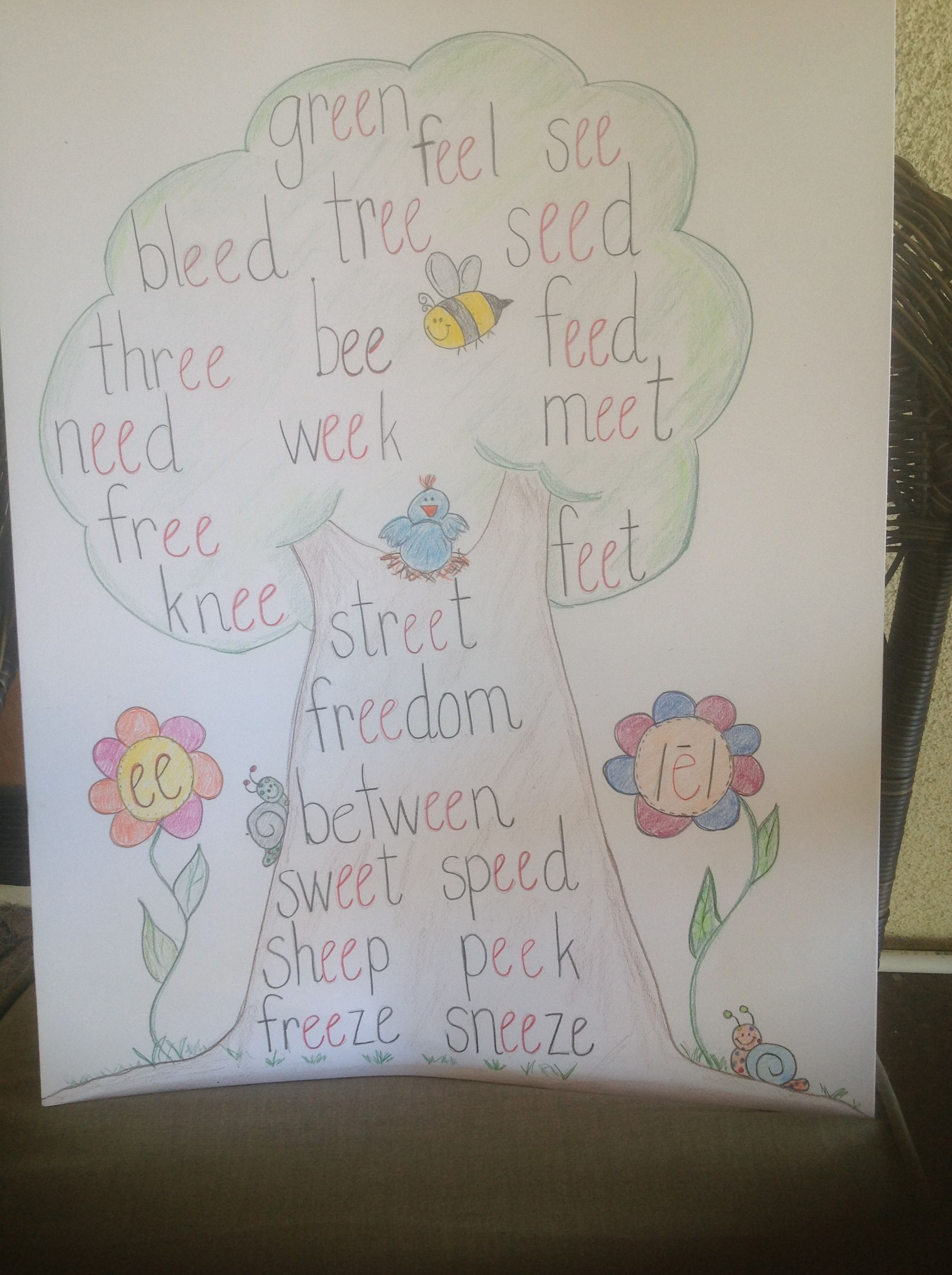 Great Anchor Chart For Long E Spelled With Ee