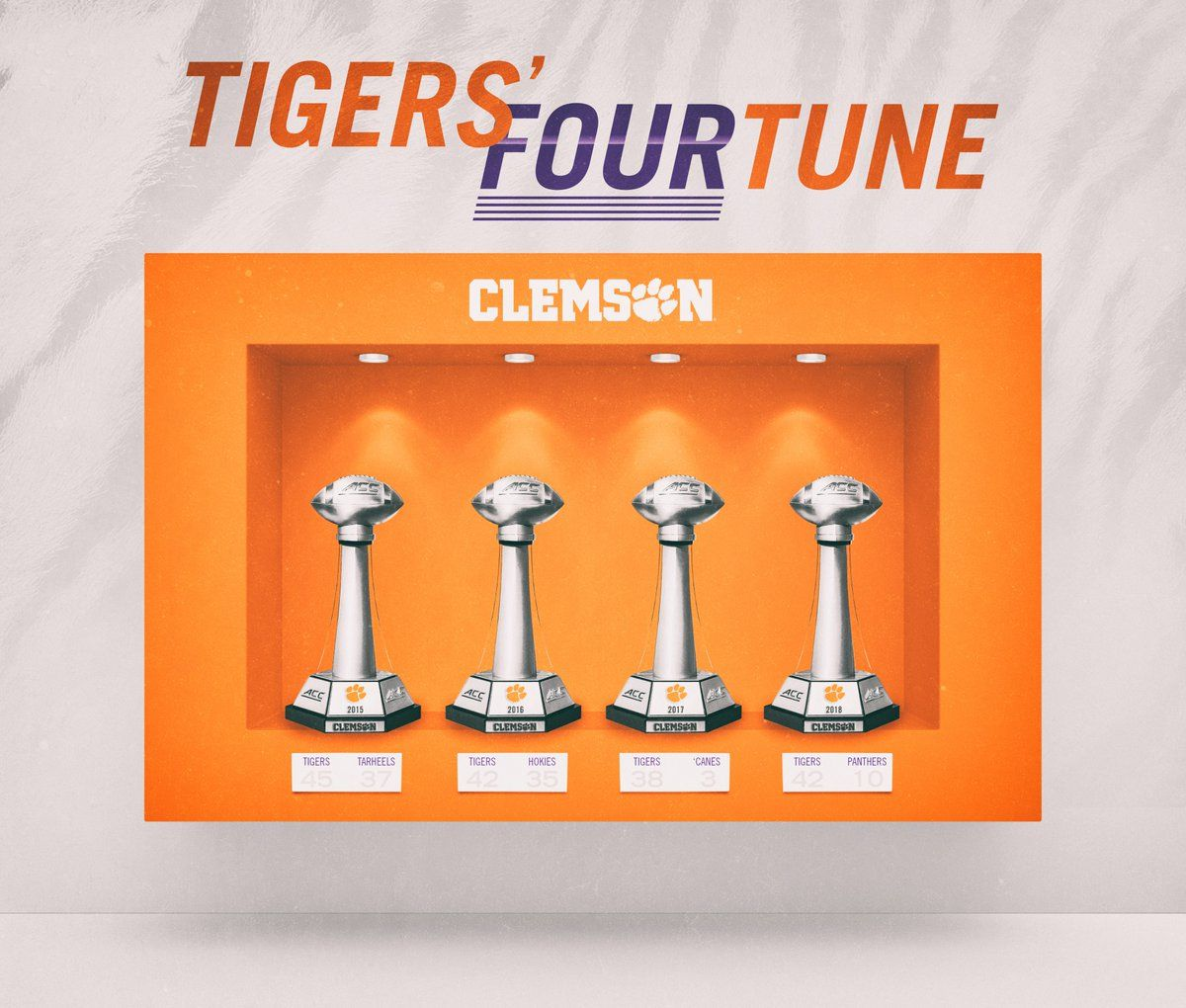 Pin By Skullsparks On College Football Graphics Clemson Football Clemson Clemson Fans