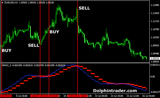 Jcp trading system