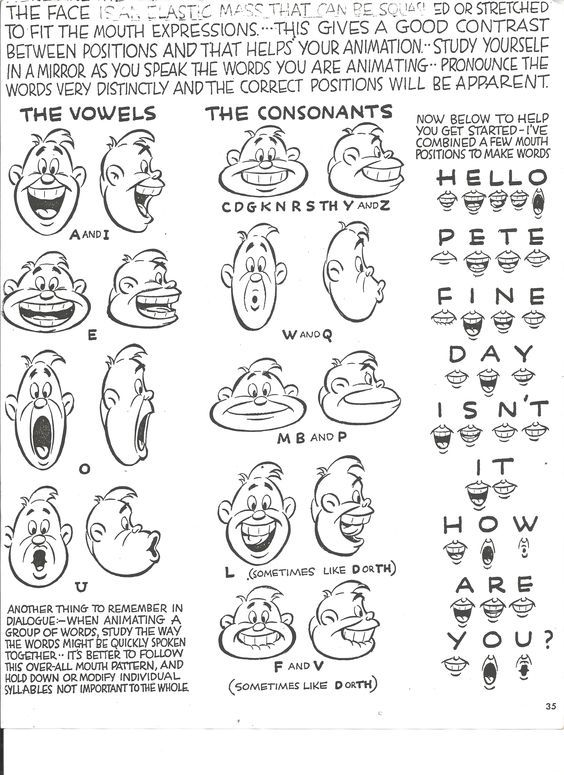 Basic Lip Sync sheet from Preston Blair's book on