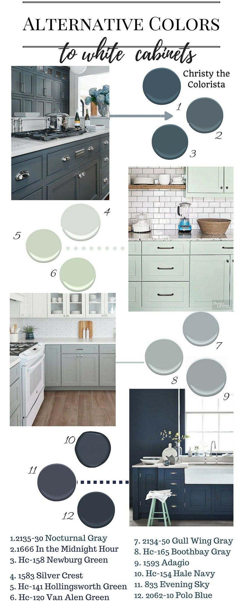 Great Benjamin Moore Paint Colors For Cabinets Polo Blue Newberg Green Silver Crest Hollingsworth Green Boothbay Gray Hal Home Home Decor Kitchen Colors