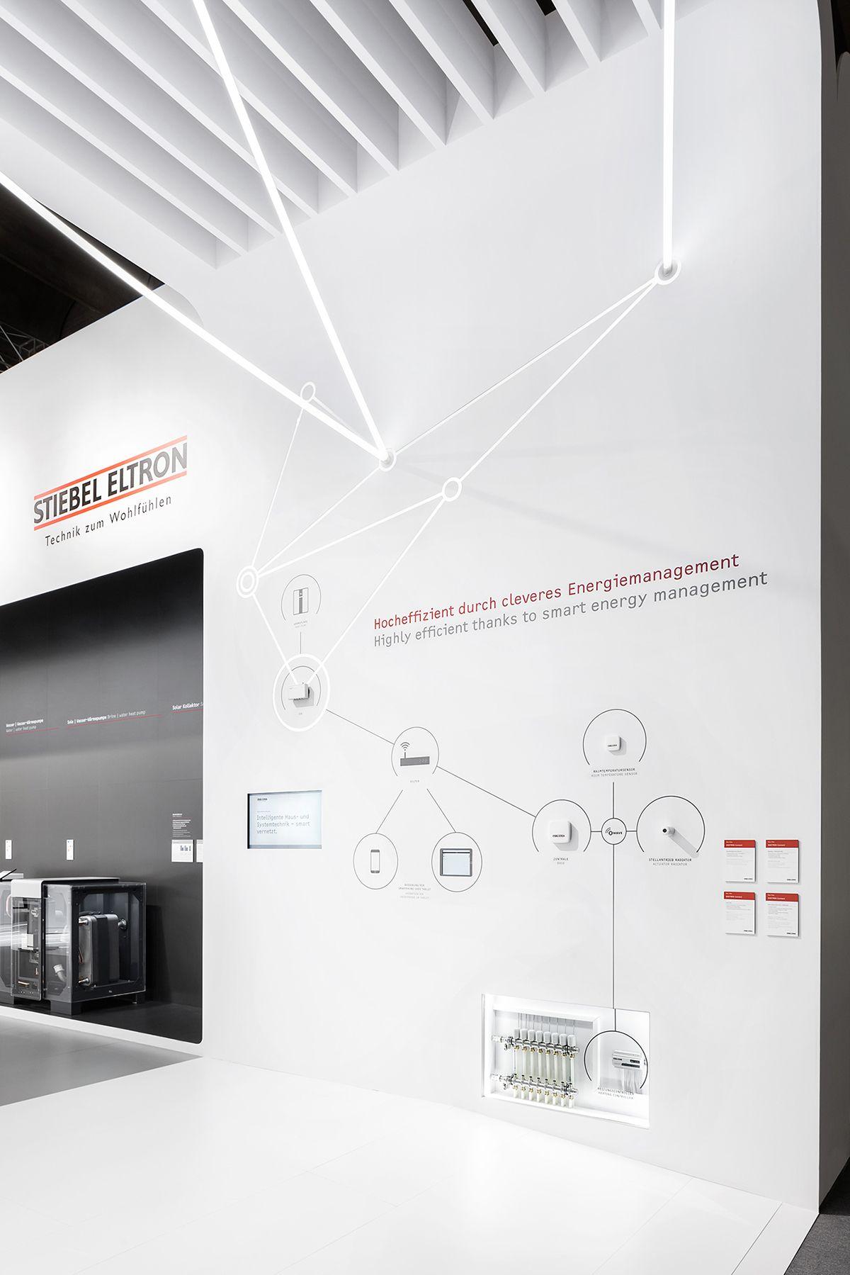 Exhibition Stand Design Leicester : Stiebel eltron ish frankfurt on behance exhibition in
