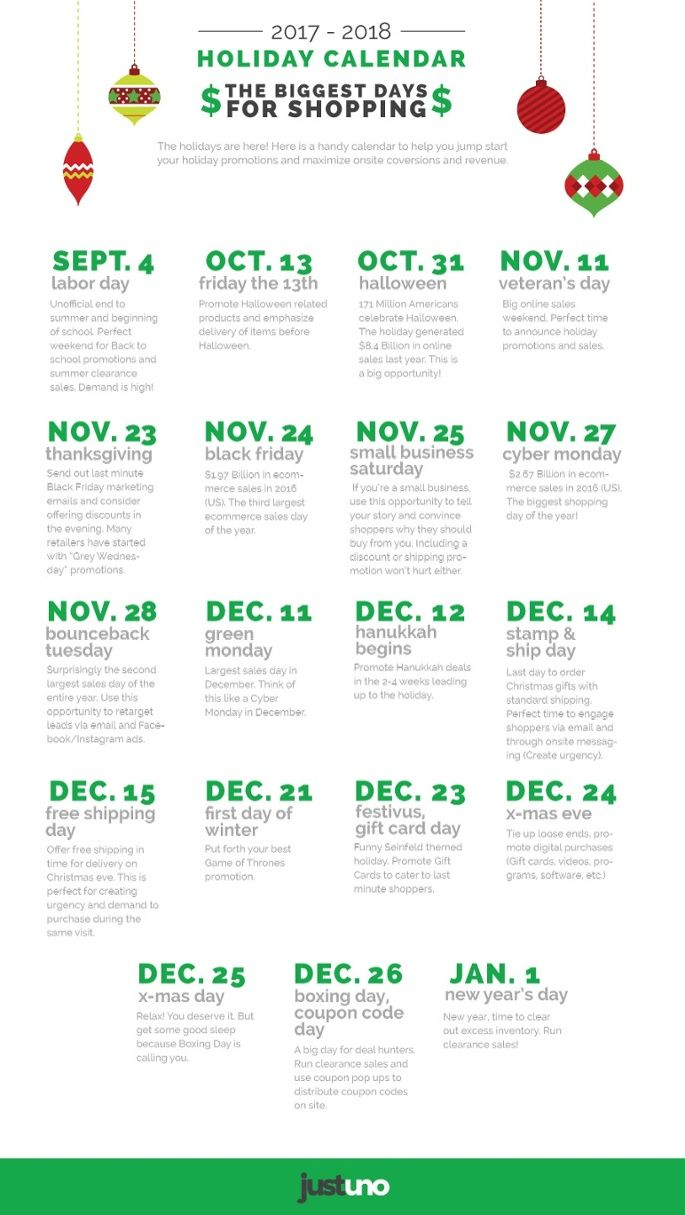 Image result for Holiday Hunting infographic   Holiday Hunting ...