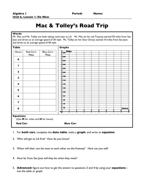 Systems of Equations problem involving cars on a road trip | Math ...