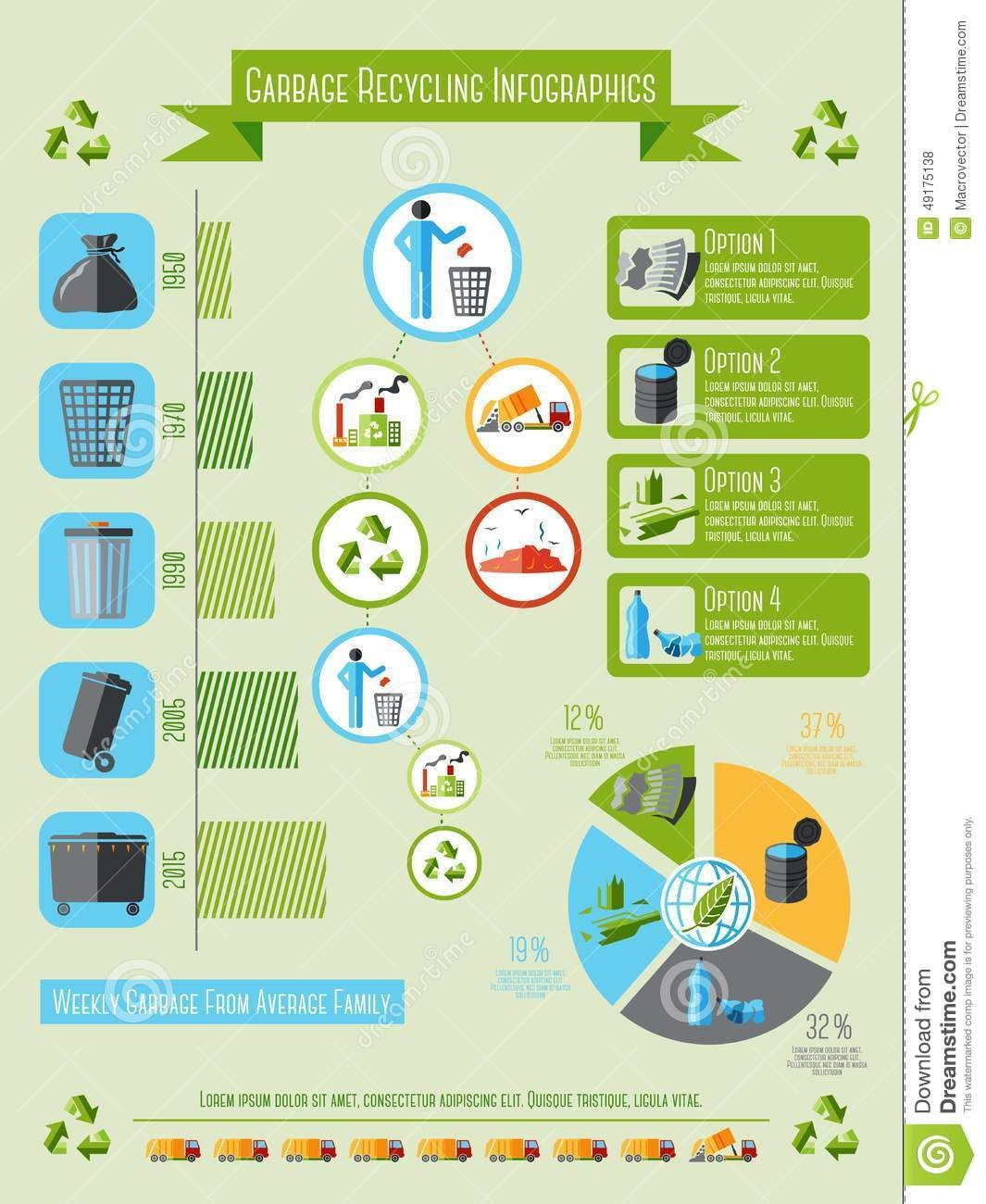 Garbage Infographics Set Download From Over 45 Million High