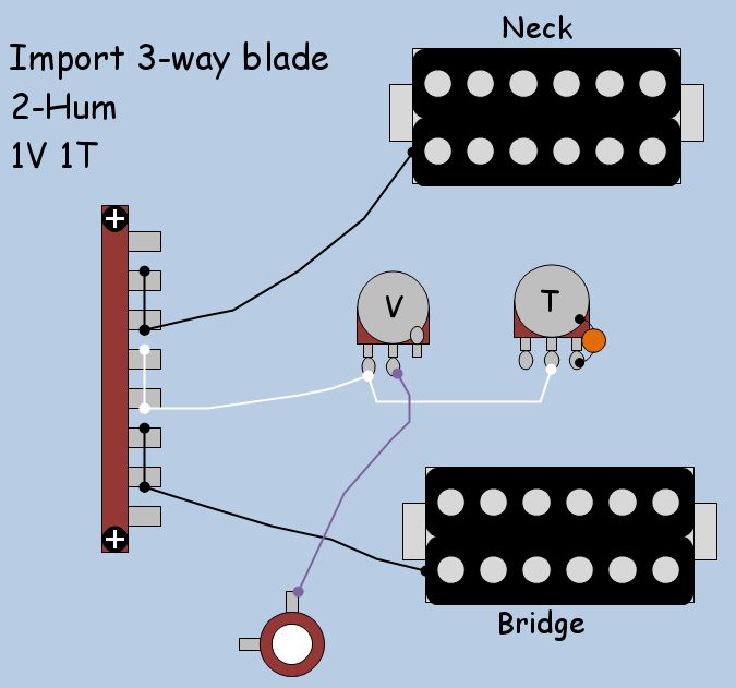 Import 3way blade diagram | guitar | Fender telecaster