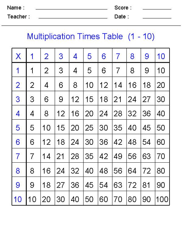 Math Times Tables Worksheets 1 10 001 Maths Times Tables Times Tables Worksheets Multiplication Times Tables