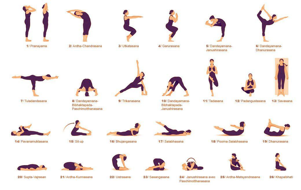 Benefits Of Bikram Yoga Poses