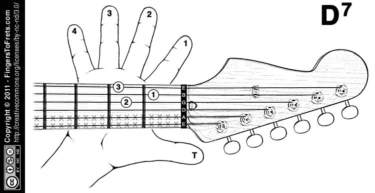 guitar FINGER chart for beginners IN MARATHI NOTATION साठी