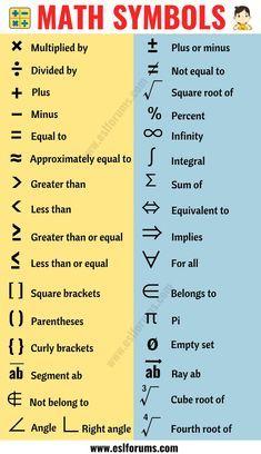 Math Symbols List Of 35 Useful Mathematical Symbols And Their