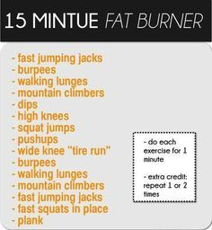 Fat Burner Workouts