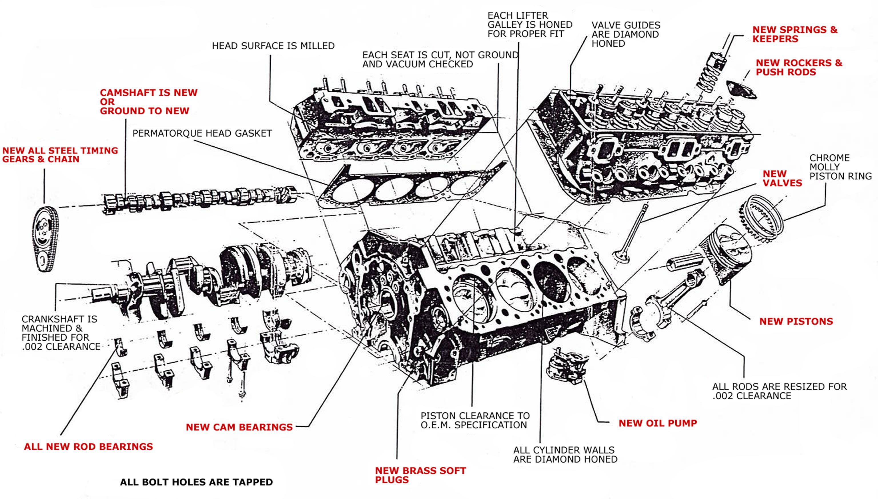 combustion engine diagram 350