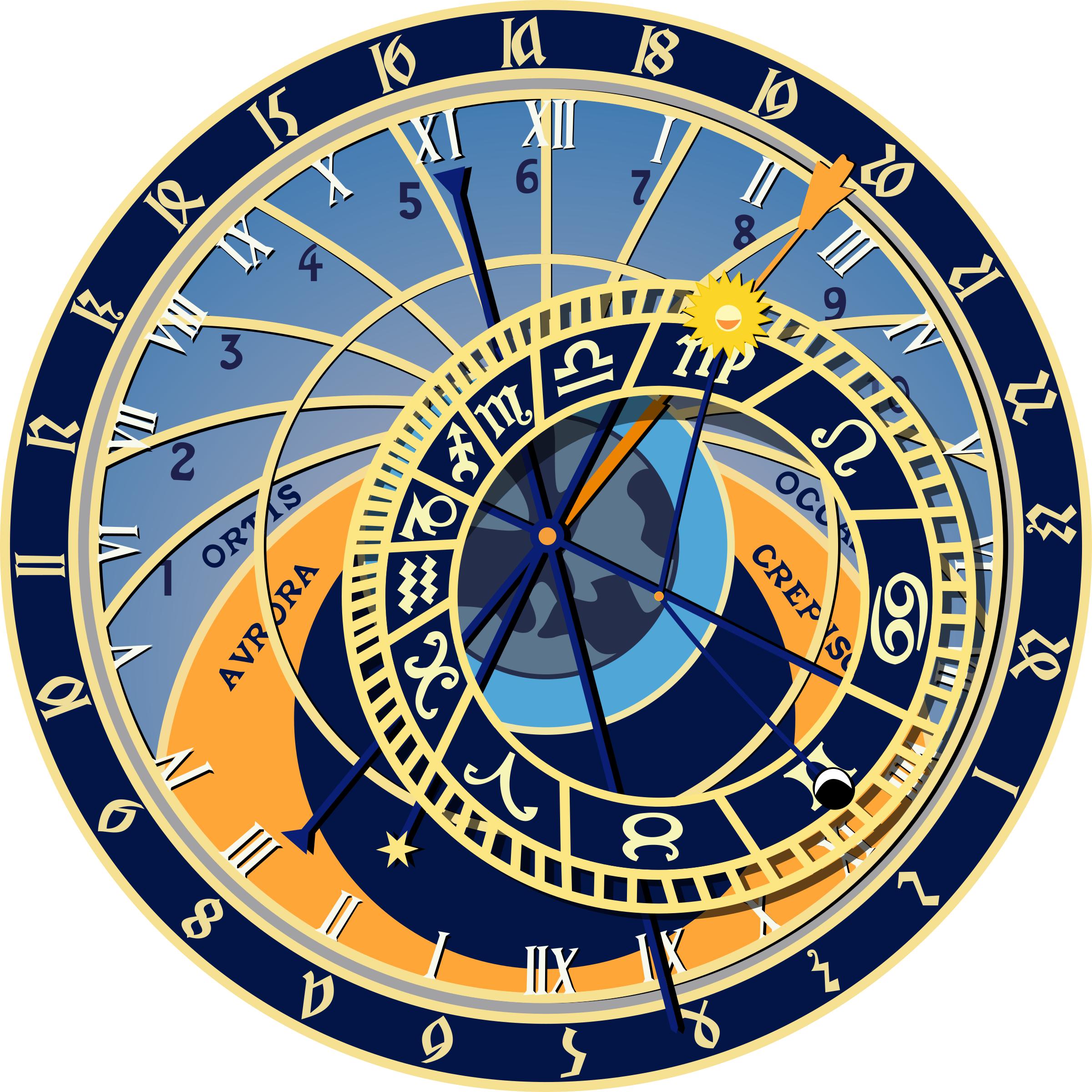 Kundli trifft Horoskop Kostenlose Dating-Website pretoria