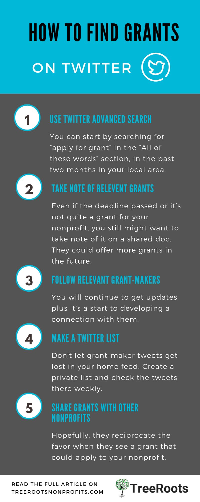 How To Find Grants On Twitter For Your Nonprofit Grants Grant Writing Nonprofit Grants