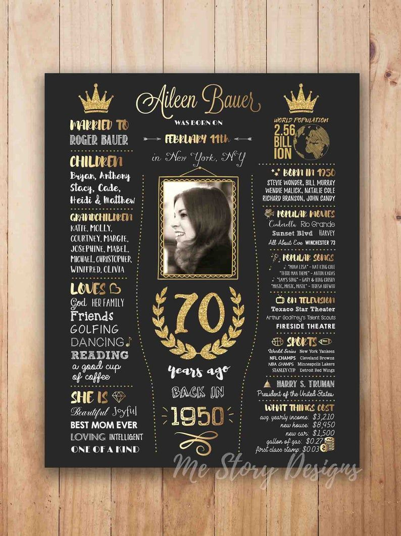70th Birthday Gift 70th Birthday Poster Personalized 70th